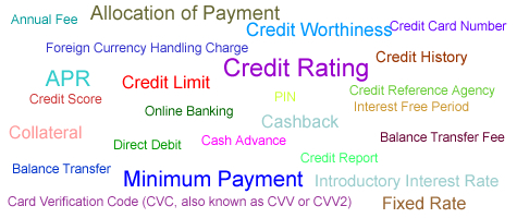 Understand the Financial Jargon and Credit Terms