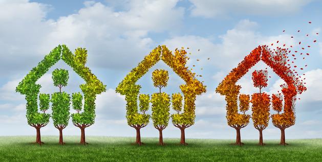 Housing Market Change